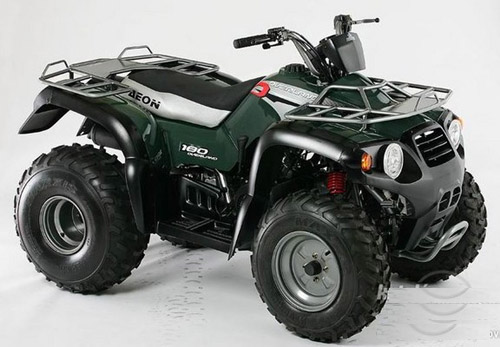 aeon overland 125 180 atv service repair manual download. Black Bedroom Furniture Sets. Home Design Ideas